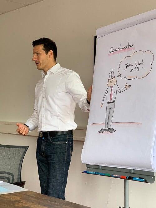 professionell-kommunizieren-verkaufstraining